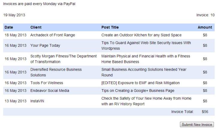 Blogmutt screen shot